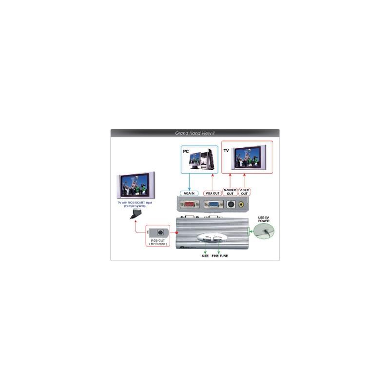 Convertor VGA la video KONIG